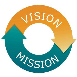 identify the mission values and key The following list of core values reflects what is truly important to us as an  organization these are not values that change from time to time, situation to  situation.